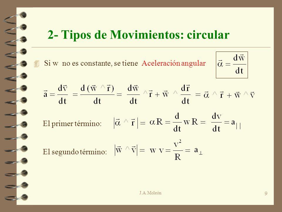 J.A.Moleón 9 2- Tipos de Movimientos: circular 4 Si w no es constante, se tiene Aceleración angular El primer término: El segundo término: