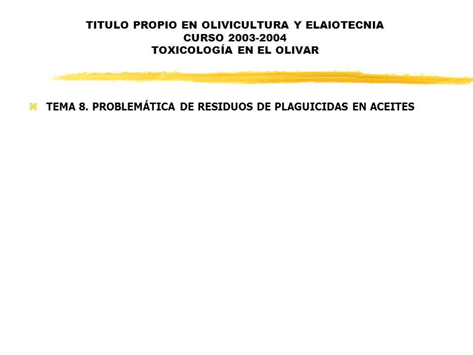 TITULO PROPIO EN OLIVICULTURA Y ELAIOTECNIA CURSO 2003-2004 TOXICOLOGÍA EN EL OLIVAR zTEMA 8. PROBLEMÁTICA DE RESIDUOS DE PLAGUICIDAS EN ACEITES
