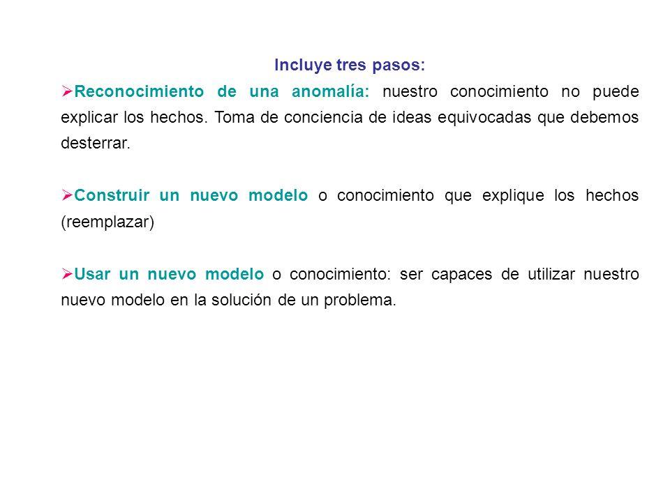 5.1.- Investigación comparativa de físicos novatos y expertos.