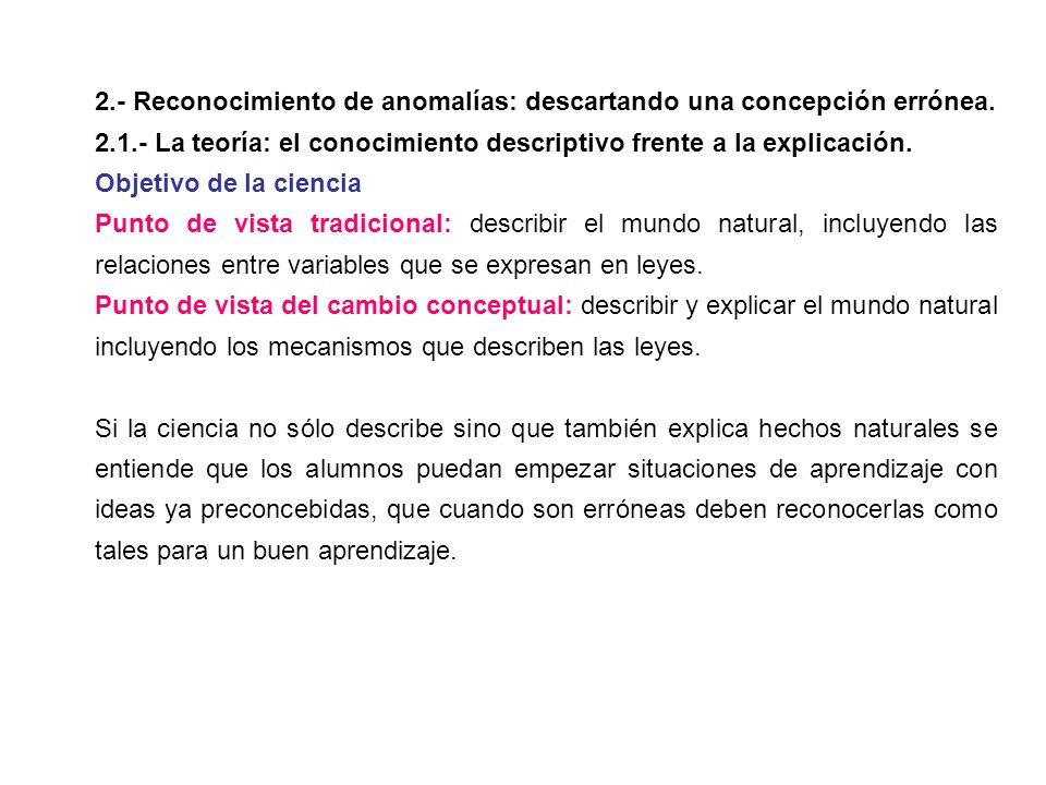 2.2.- Investigación sobre las ideas erróneas de los alumnos en física.