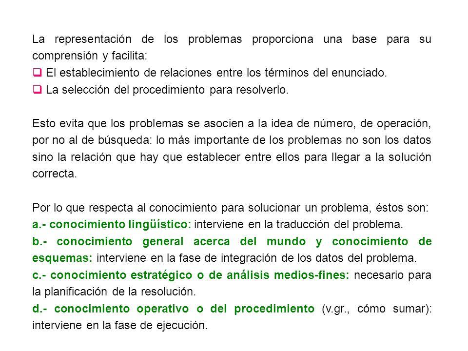 La representación de los problemas proporciona una base para su comprensión y facilita: El establecimiento de relaciones entre los términos del enunci