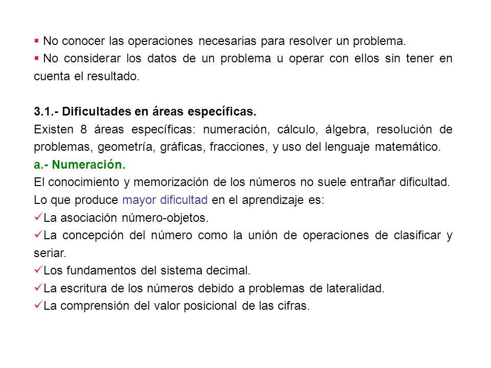 No conocer las operaciones necesarias para resolver un problema. No considerar los datos de un problema u operar con ellos sin tener en cuenta el resu