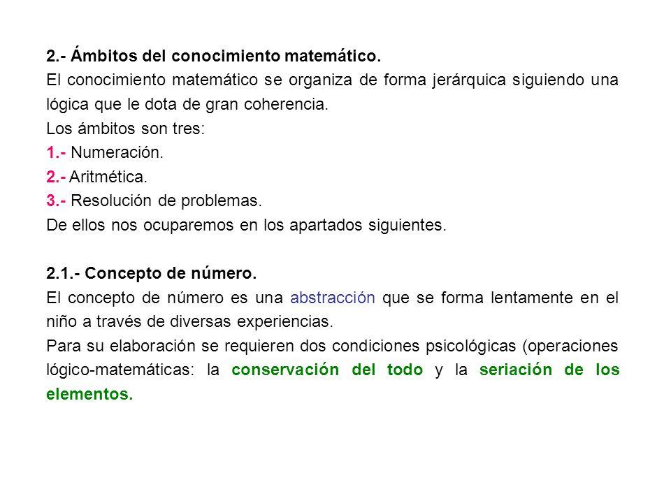c.- Álgebra.