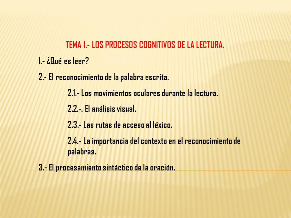 TEMA 1.- LOS PROCESOS COGNITIVOS DE LA LECTURA. 1.- ¿Qué es leer? 2.- El reconocimiento de la palabra escrita. 2.1.- Los movimientos oculares durante