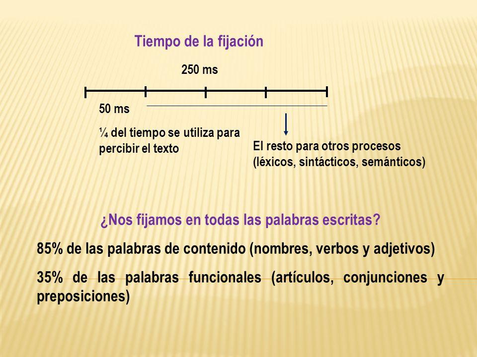 50 ms ¼ del tiempo se utiliza para percibir el texto 250 ms El resto para otros procesos (léxicos, sintácticos, semánticos) Tiempo de la fijación ¿Nos