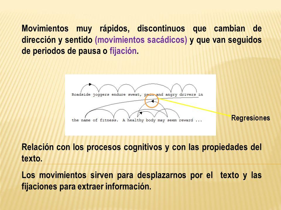 Movimientos muy rápidos, discontinuos que cambian de dirección y sentido (movimientos sacádicos) y que van seguidos de periodos de pausa o fijación. R
