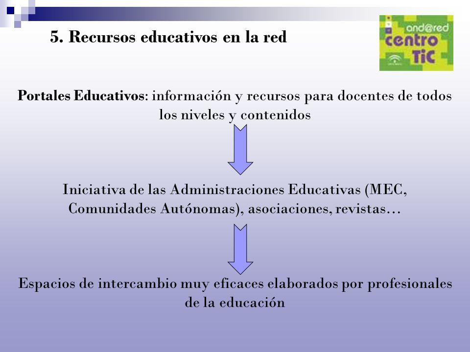 5. Recursos educativos en la red Portales Educativos: información y recursos para docentes de todos los niveles y contenidos Iniciativa de las Adminis