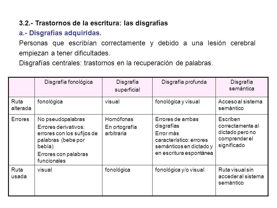 3.2.- Trastornos de la escritura: las disgrafías a.- Disgrafías adquiridas. Personas que escribían correctamente y debido a una lesión cerebral empiez