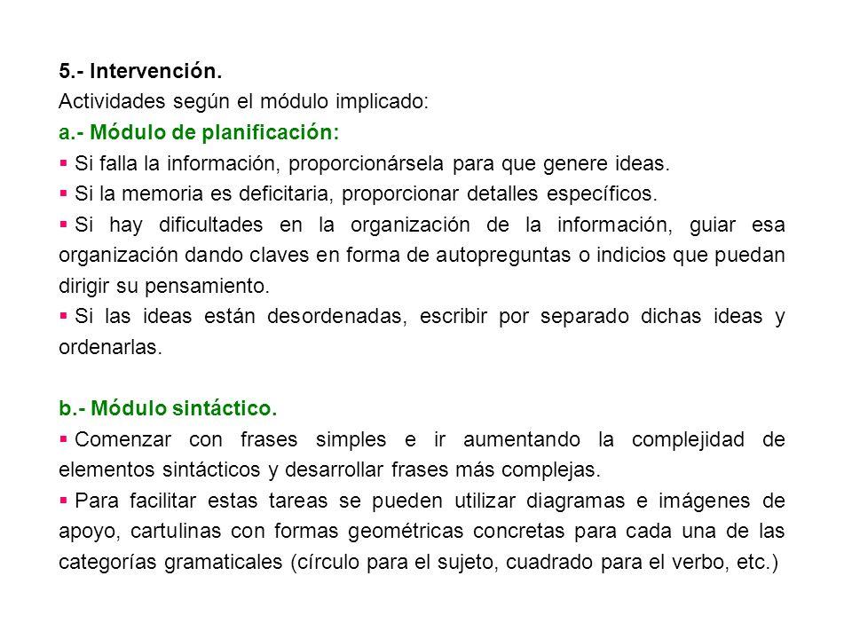 5.- Intervención. Actividades según el módulo implicado: a.- Módulo de planificación: Si falla la información, proporcionársela para que genere ideas.