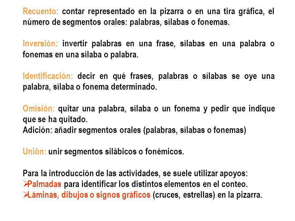 Recuento: contar representado en la pizarra o en una tira gráfica, el número de segmentos orales: palabras, sílabas o fonemas. Inversión: invertir pal