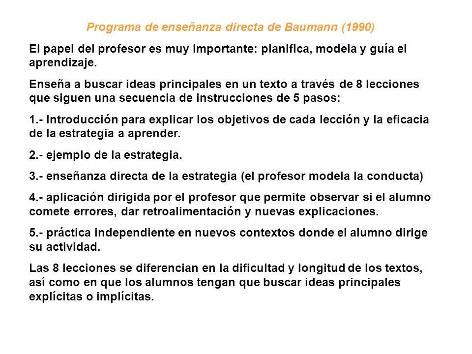 Programa de enseñanza directa de Baumann (1990) El papel del profesor es muy importante: planifica, modela y guía el aprendizaje. Enseña a buscar idea