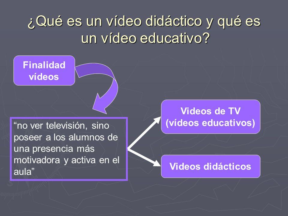 Función de los vídeos didácticos Función formativa y/o evaluativa para docentes y estudiantes Función formativa y/o evaluativa para docentes y estudiantes Función informativa Función informativa Función motivadora Función motivadora Función expresiva, creativa, lúdica y artística Función expresiva, creativa, lúdica y artística Función investigadora de procesos naturales o sociales Función investigadora de procesos naturales o sociales Función comunicativa Función comunicativa
