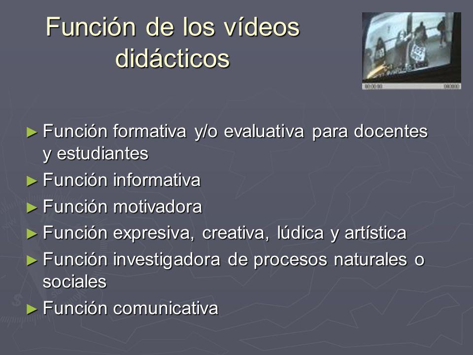 Criterios para la selección de vídeos didácticos Cuestiones sobre los objetivos Cuestiones sobre los contenidos Cuestiones sobre los requisitos y metodologías para su uso y consumo Cuestiones sobre la evaluación