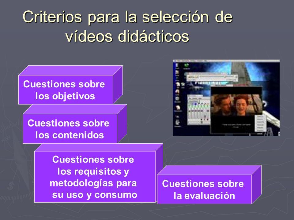 Metodologías, usos y explotación didáctica de los vídeos Antes de utilizarse en clase Durante la utilización en clase y antes del visionado Durante el visionado Después de ver el vídeo