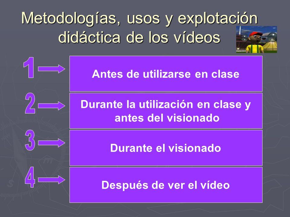 Utilización activa del vídeo por los estudiantes Fase del contrato Fase del contrato Documentalismo Documentalismo Guionización Guionización Producción Producción Edición Edición