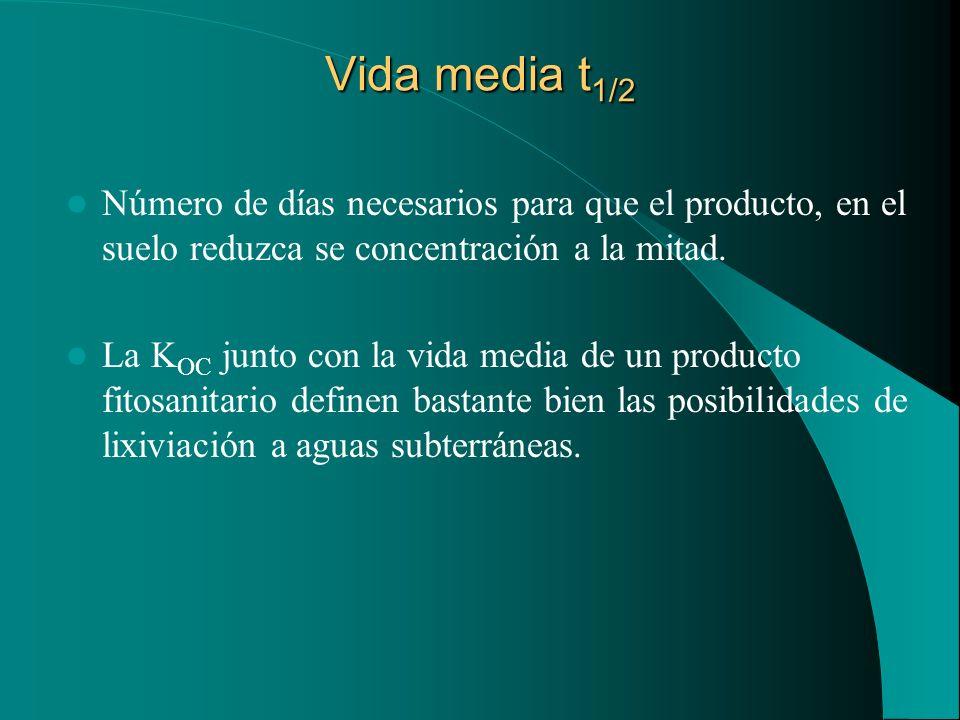 Vida media t 1/2 Número de días necesarios para que el producto, en el suelo reduzca se concentración a la mitad. La K OC junto con la vida media de u
