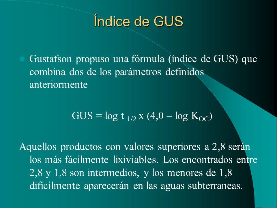 Índice de GUS Gustafson propuso una fórmula (índice de GUS) que combina dos de los parámetros definidos anteriormente GUS = log t 1/2 x (4,0 – log K O