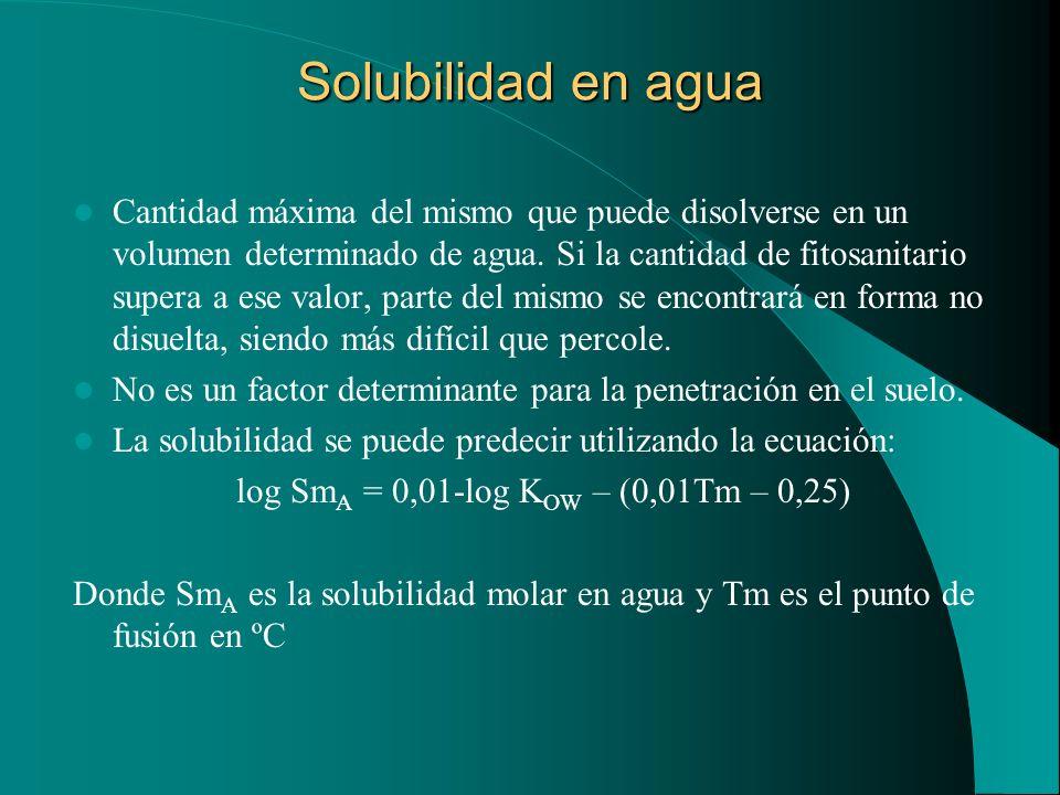 Solubilidad en agua Cantidad máxima del mismo que puede disolverse en un volumen determinado de agua. Si la cantidad de fitosanitario supera a ese val
