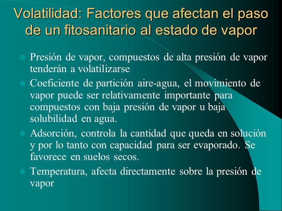 Volatilidad: Factores que afectan el paso de un fitosanitario al estado de vapor Presión de vapor, compuestos de alta presión de vapor tenderán a vola