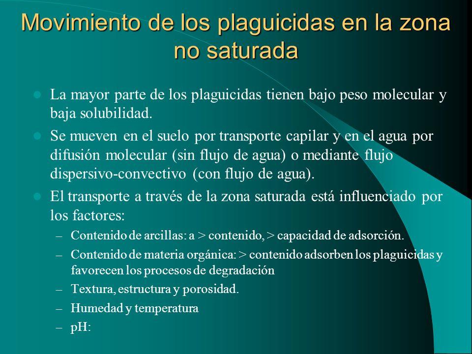 Movimiento de los plaguicidas en la zona no saturada La mayor parte de los plaguicidas tienen bajo peso molecular y baja solubilidad. Se mueven en el