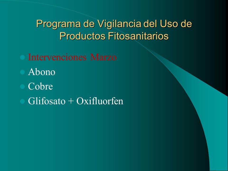 Programa de Vigilancia del Uso de Productos Fitosanitarios Intervenciones Marzo Abono Cobre Glifosato + Oxifluorfen