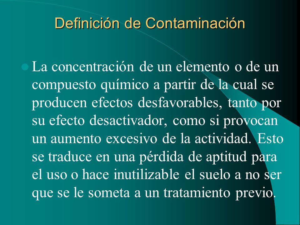 Definición de Contaminación La concentración de un elemento o de un compuesto químico a partir de la cual se producen efectos desfavorables, tanto por