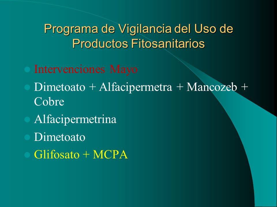 Programa de Vigilancia del Uso de Productos Fitosanitarios Intervenciones Mayo Dimetoato + Alfacipermetra + Mancozeb + Cobre Alfacipermetrina Dimetoat