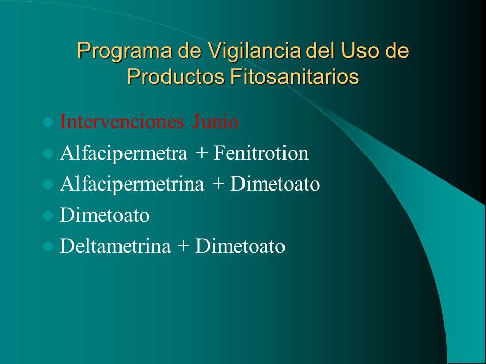 Programa de Vigilancia del Uso de Productos Fitosanitarios Intervenciones Junio Alfacipermetra + Fenitrotion Alfacipermetrina + Dimetoato Dimetoato De