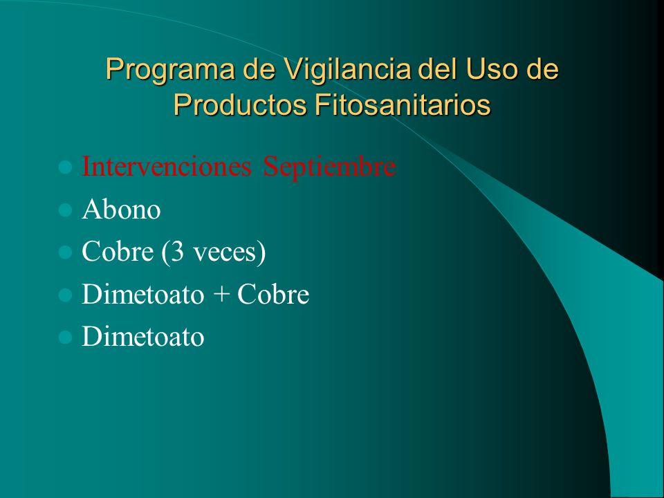 Programa de Vigilancia del Uso de Productos Fitosanitarios Intervenciones Septiembre Abono Cobre (3 veces) Dimetoato + Cobre Dimetoato
