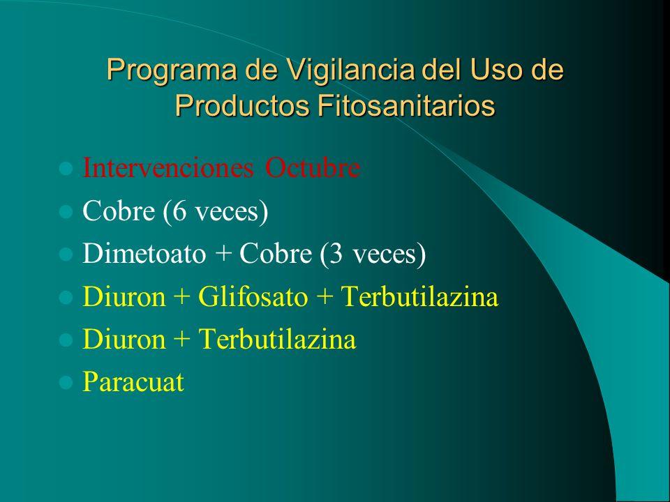 Programa de Vigilancia del Uso de Productos Fitosanitarios Intervenciones Octubre Cobre (6 veces) Dimetoato + Cobre (3 veces) Diuron + Glifosato + Ter