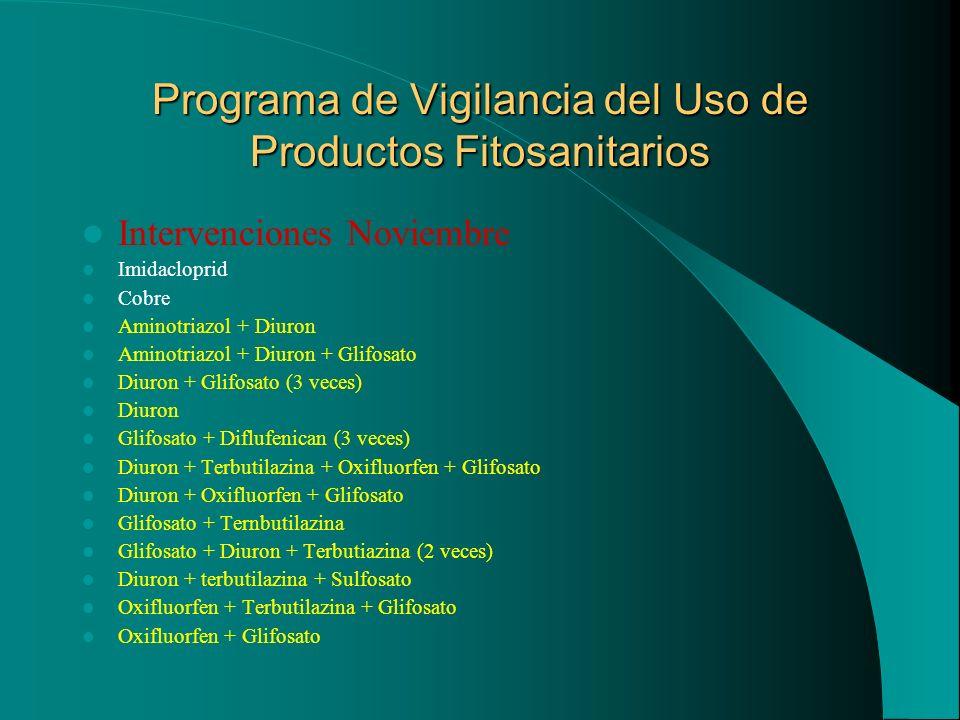 Programa de Vigilancia del Uso de Productos Fitosanitarios Intervenciones Noviembre Imidacloprid Cobre Aminotriazol + Diuron Aminotriazol + Diuron + G