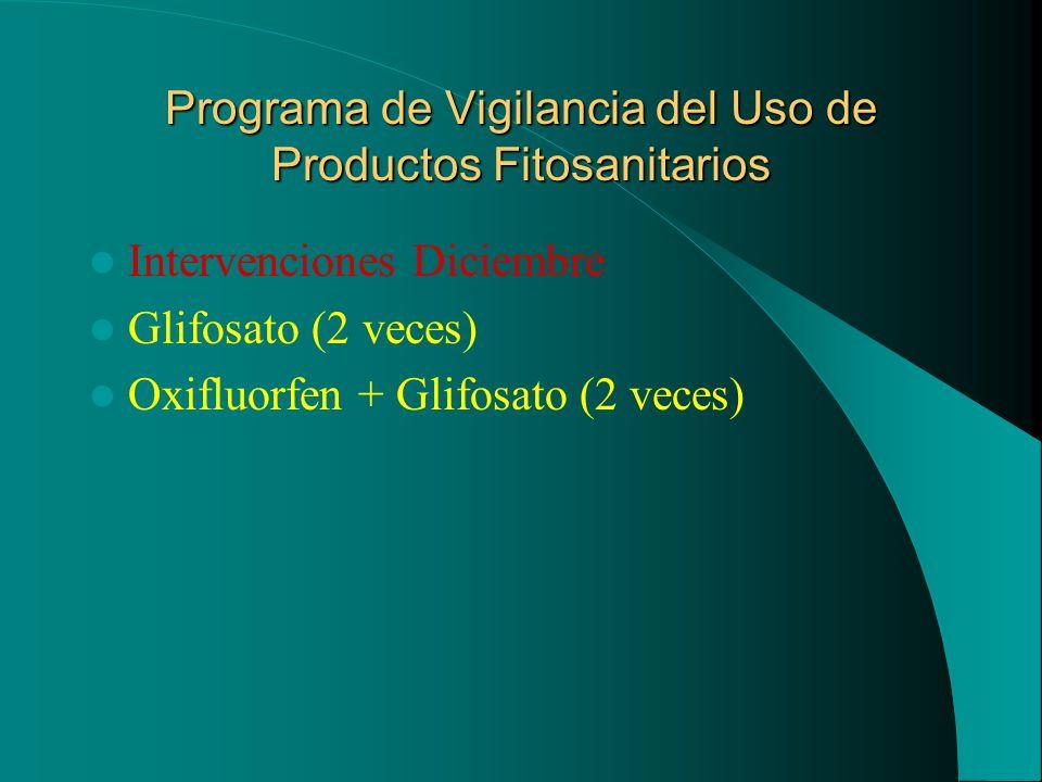 Programa de Vigilancia del Uso de Productos Fitosanitarios Intervenciones Diciembre Glifosato (2 veces) Oxifluorfen + Glifosato (2 veces)