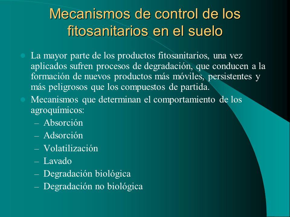 Mecanismos de control de los fitosanitarios en el suelo La mayor parte de los productos fitosanitarios, una vez aplicados sufren procesos de degradaci