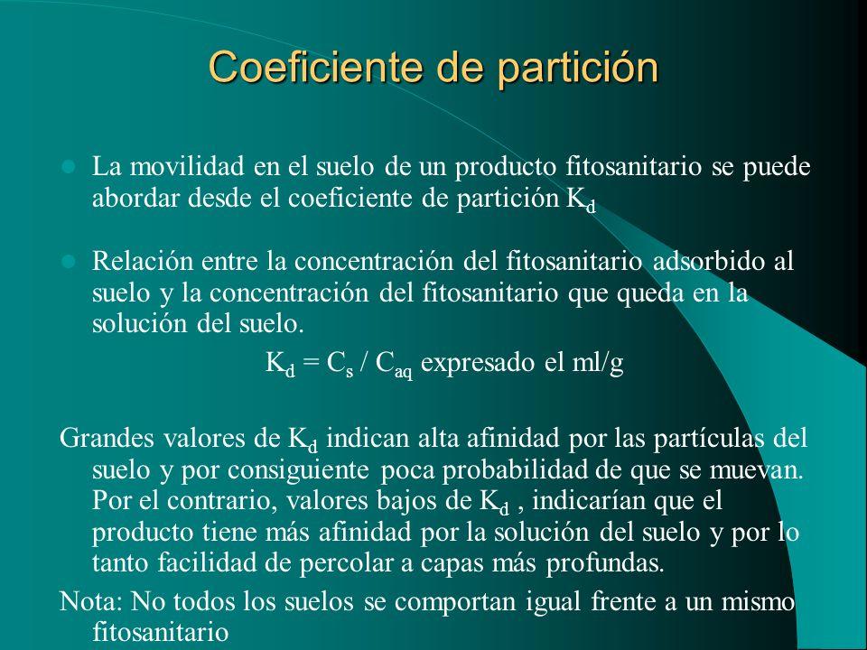 Coeficiente de partición La movilidad en el suelo de un producto fitosanitario se puede abordar desde el coeficiente de partición K d Relación entre l