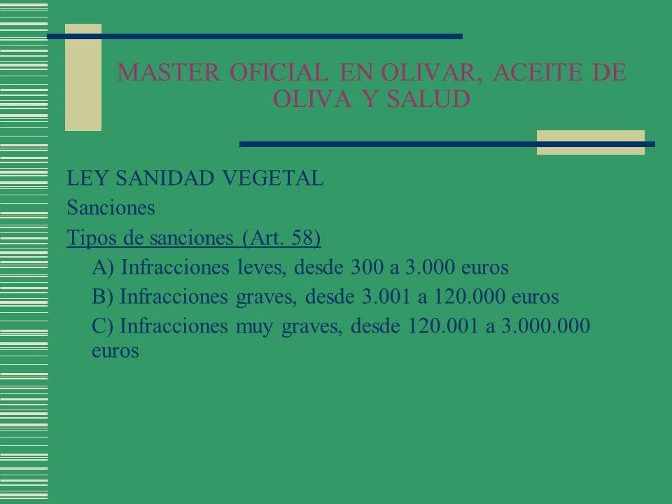 MASTER OFICIAL EN OLIVAR, ACEITE DE OLIVA Y SALUD LEY SANIDAD VEGETAL Sanciones Tipos de sanciones (Art. 58) A) Infracciones leves, desde 300 a 3.000