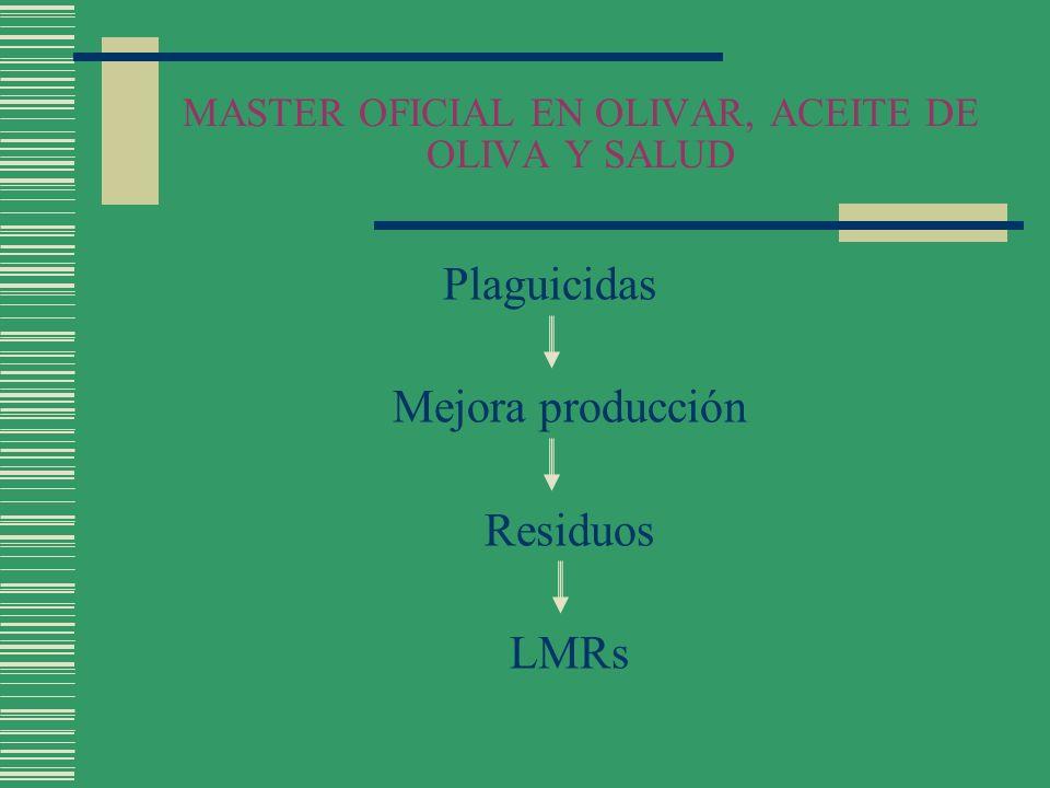 MASTER OFICIAL EN OLIVAR, ACEITE DE OLIVA Y SALUD Plaguicidas Mejora producción Residuos LMRs