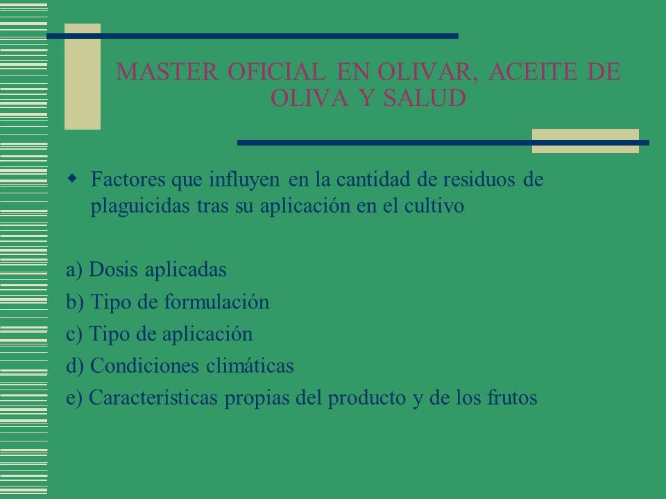 MASTER OFICIAL EN OLIVAR, ACEITE DE OLIVA Y SALUD Factores que influyen en la cantidad de residuos de plaguicidas tras su aplicación en el cultivo a)