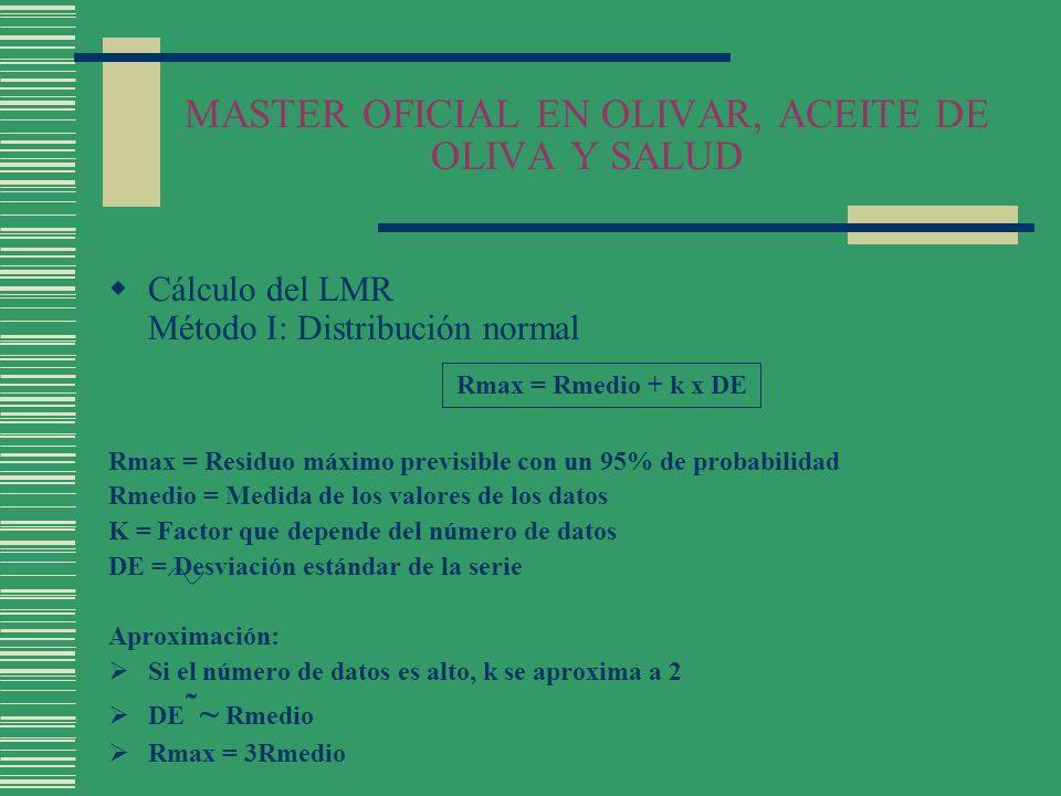 MASTER OFICIAL EN OLIVAR, ACEITE DE OLIVA Y SALUD Cálculo del LMR Método I: Distribución normal Rmax = Residuo máximo previsible con un 95% de probabi