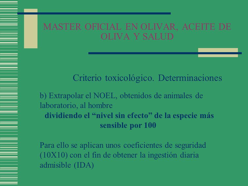 MASTER OFICIAL EN OLIVAR, ACEITE DE OLIVA Y SALUD Criterio toxicológico. Determinaciones b) Extrapolar el NOEL, obtenidos de animales de laboratorio,