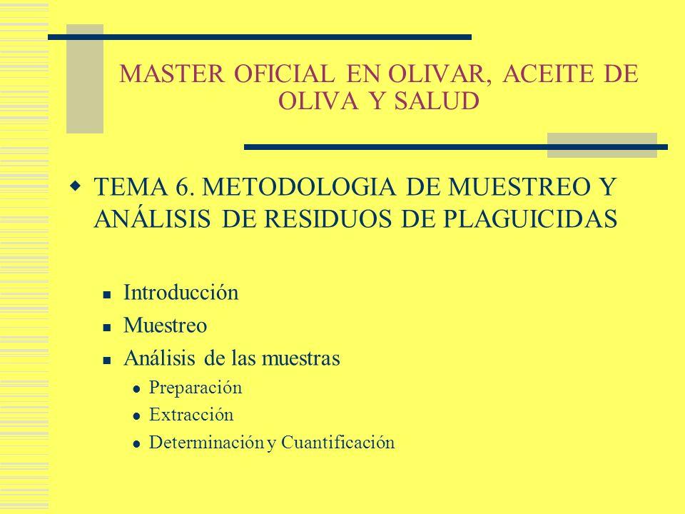 MASTER OFICIAL EN OLIVAR, ACEITE DE OLIVA Y SALUD TEMA 6. METODOLOGIA DE MUESTREO Y ANÁLISIS DE RESIDUOS DE PLAGUICIDAS Introducción Muestreo Análisis