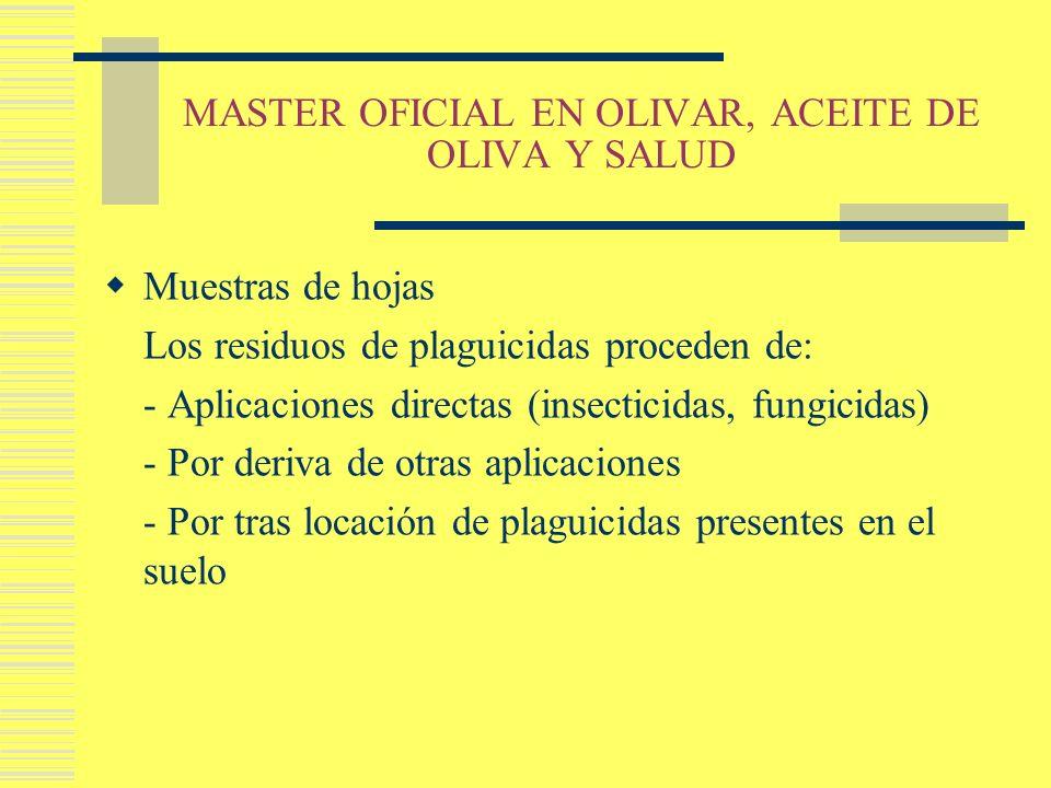 MASTER OFICIAL EN OLIVAR, ACEITE DE OLIVA Y SALUD Muestras de hojas Los residuos de plaguicidas proceden de: - Aplicaciones directas (insecticidas, fu