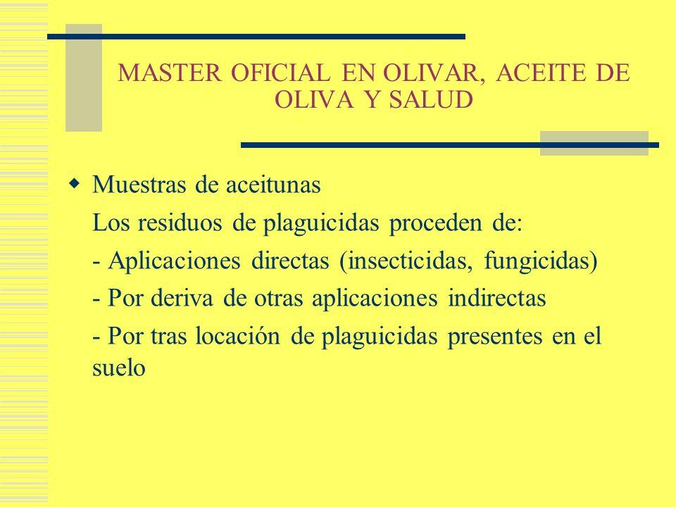 MASTER OFICIAL EN OLIVAR, ACEITE DE OLIVA Y SALUD Muestras de aceitunas Los residuos de plaguicidas proceden de: - Aplicaciones directas (insecticidas