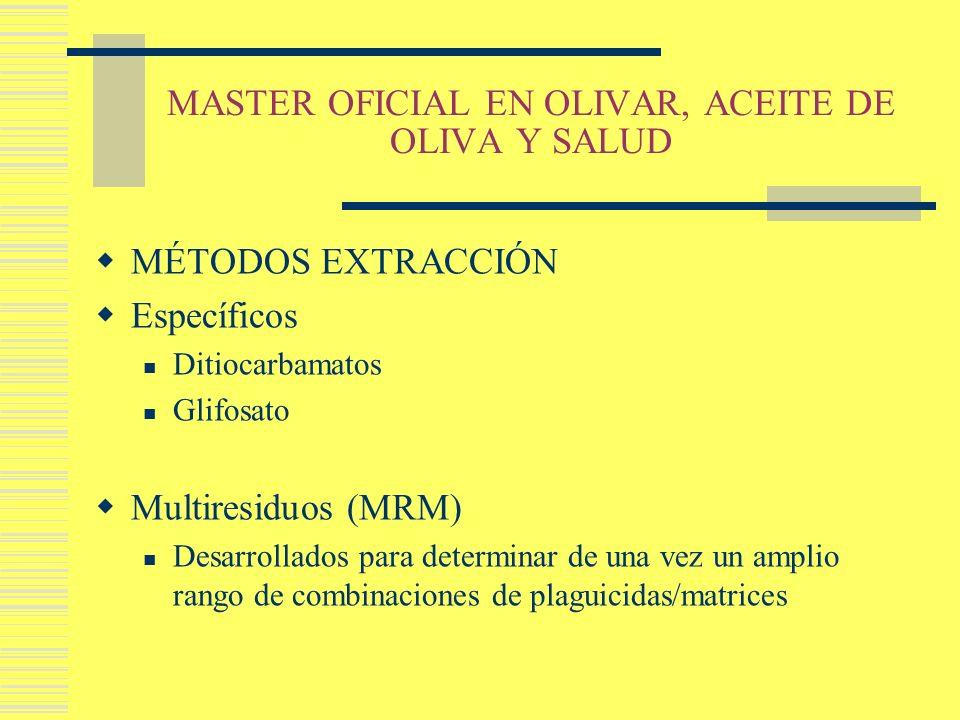 MASTER OFICIAL EN OLIVAR, ACEITE DE OLIVA Y SALUD MÉTODOS EXTRACCIÓN Específicos Ditiocarbamatos Glifosato Multiresiduos (MRM) Desarrollados para dete