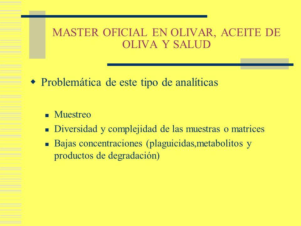 MASTER OFICIAL EN OLIVAR, ACEITE DE OLIVA Y SALUD Problemática de este tipo de analíticas Muestreo Diversidad y complejidad de las muestras o matrices