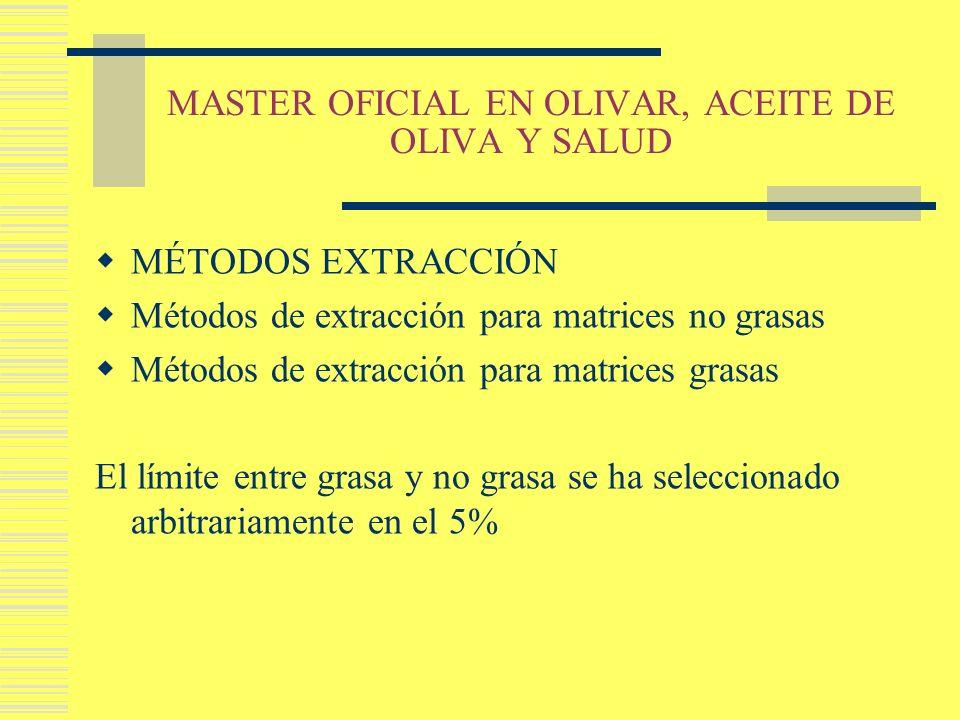 MASTER OFICIAL EN OLIVAR, ACEITE DE OLIVA Y SALUD MÉTODOS EXTRACCIÓN Métodos de extracción para matrices no grasas Métodos de extracción para matrices