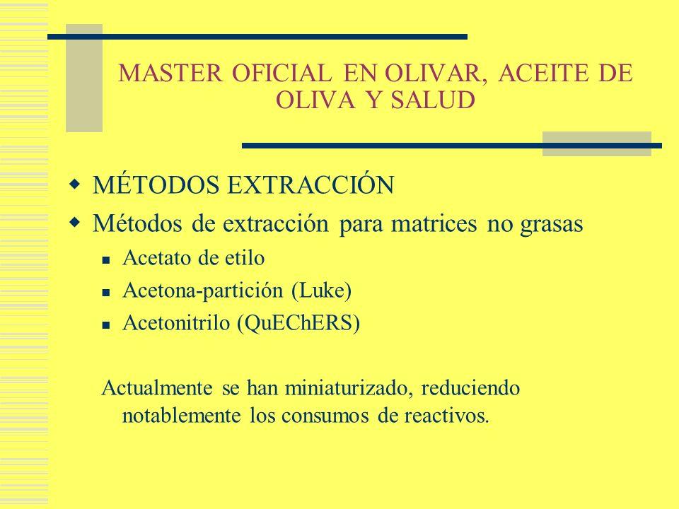 MASTER OFICIAL EN OLIVAR, ACEITE DE OLIVA Y SALUD MÉTODOS EXTRACCIÓN Métodos de extracción para matrices no grasas Acetato de etilo Acetona-partición