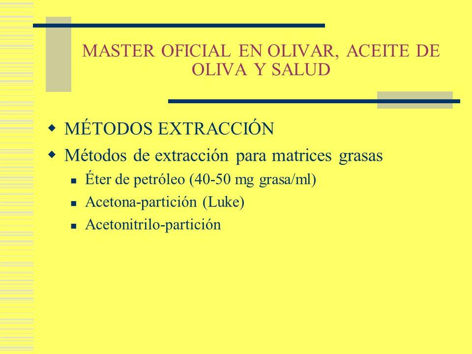 MASTER OFICIAL EN OLIVAR, ACEITE DE OLIVA Y SALUD MÉTODOS EXTRACCIÓN Métodos de extracción para matrices grasas Éter de petróleo (40-50 mg grasa/ml) A