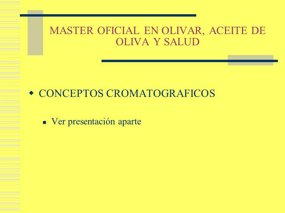 MASTER OFICIAL EN OLIVAR, ACEITE DE OLIVA Y SALUD CONCEPTOS CROMATOGRAFICOS Ver presentación aparte