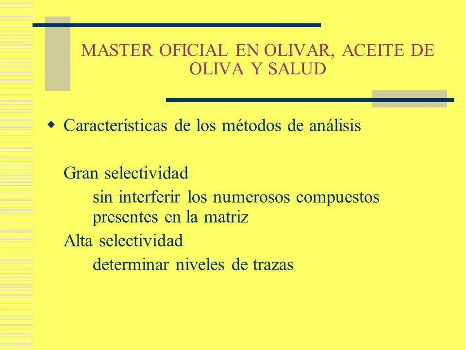 MASTER OFICIAL EN OLIVAR, ACEITE DE OLIVA Y SALUD Características de los métodos de análisis Gran selectividad sin interferir los numerosos compuestos