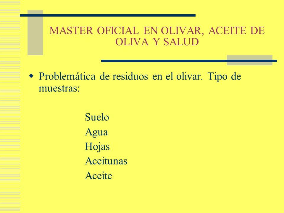 MASTER OFICIAL EN OLIVAR, ACEITE DE OLIVA Y SALUD Problemática de residuos en el olivar. Tipo de muestras: Suelo Agua Hojas Aceitunas Aceite